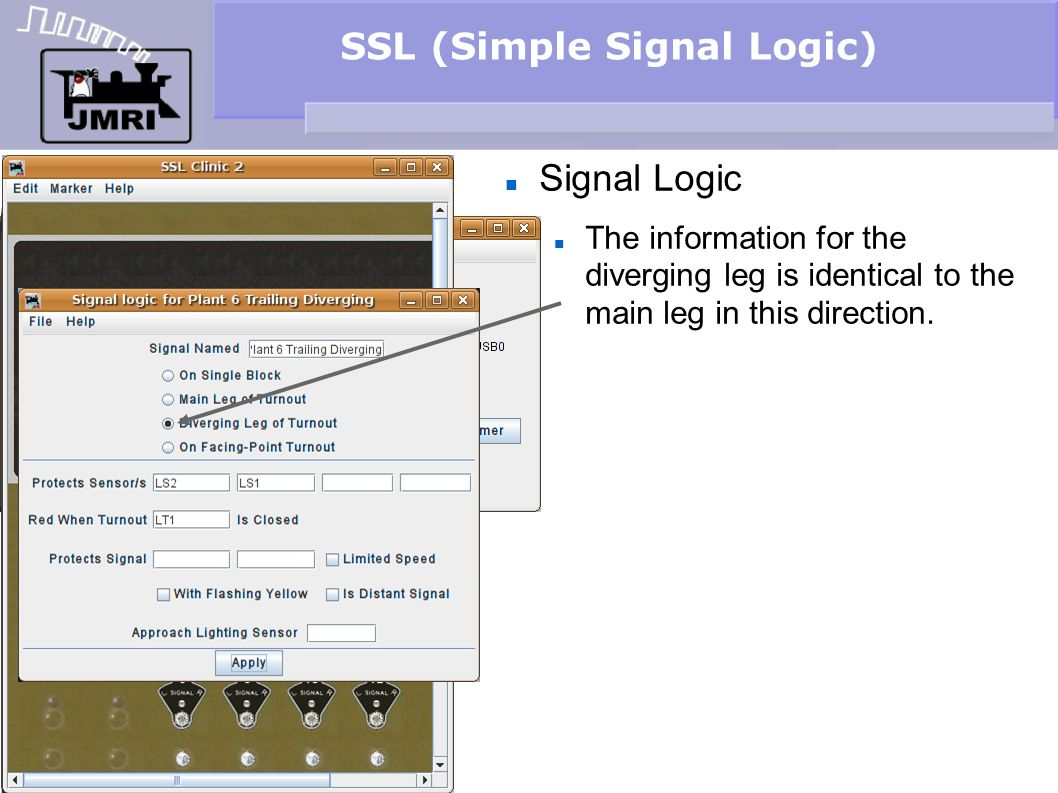SSL (Simple Signal Logic) Signal Logic The information for the diverging leg is identical to the main leg in this direction.