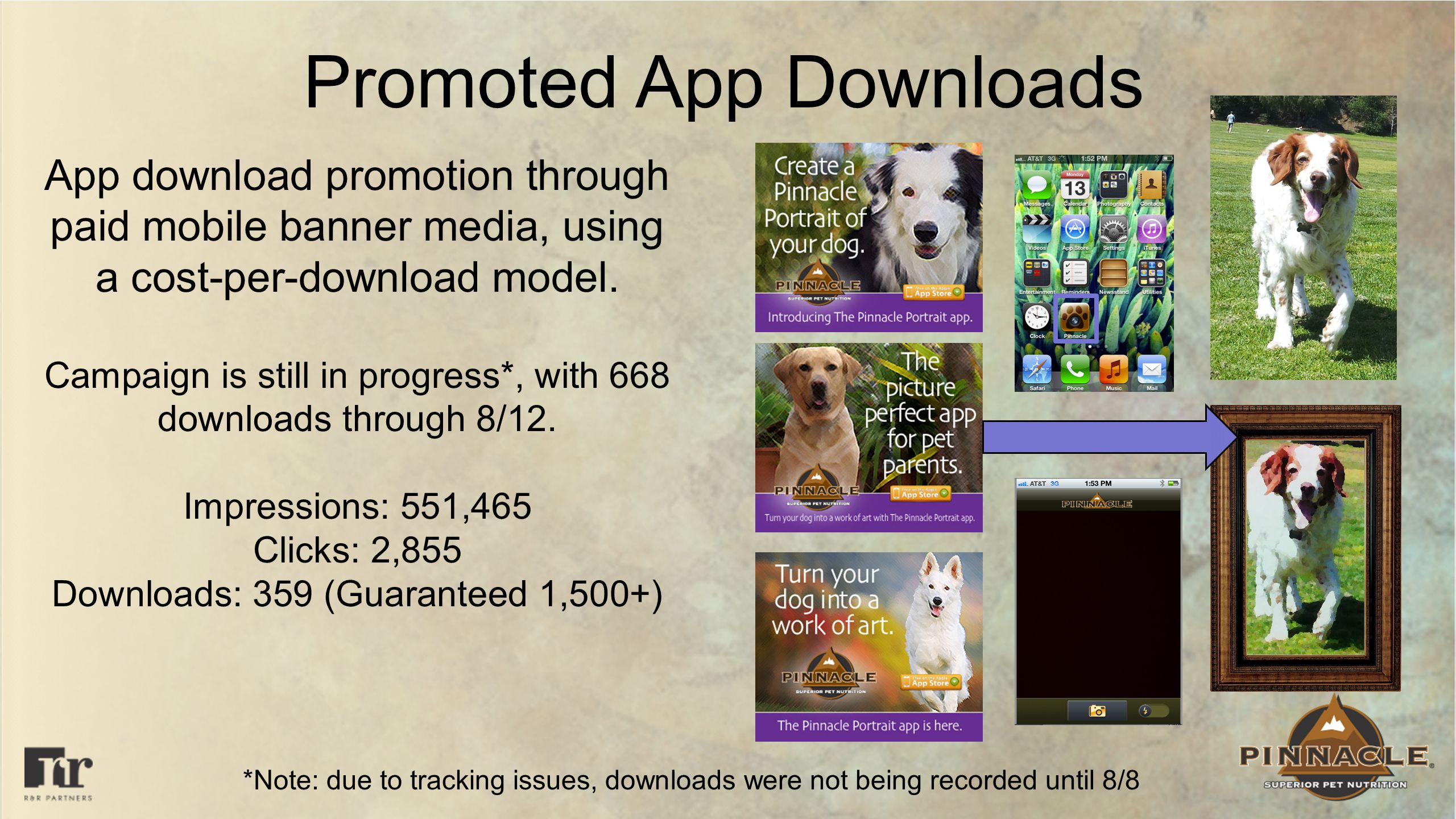 Promoted App Downloads App download promotion through paid mobile banner media, using a cost-per-download model.
