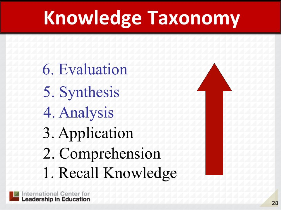 28 Knowledge Taxonomy 1. Recall Knowledge 2. Comprehension 3. Application 4. Analysis 5. Synthesis 6. Evaluation