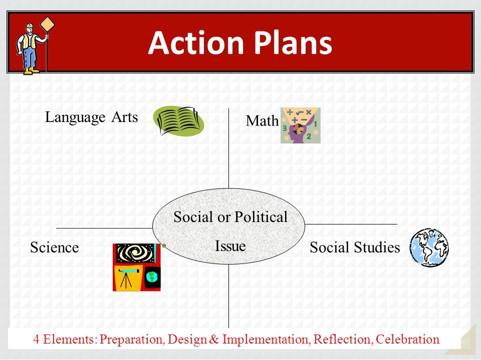 Action Plans Social or Political Issue ScienceSocial Studies Language Arts Math 4 Elements: Preparation, Design & Implementation, Reflection, Celebrat