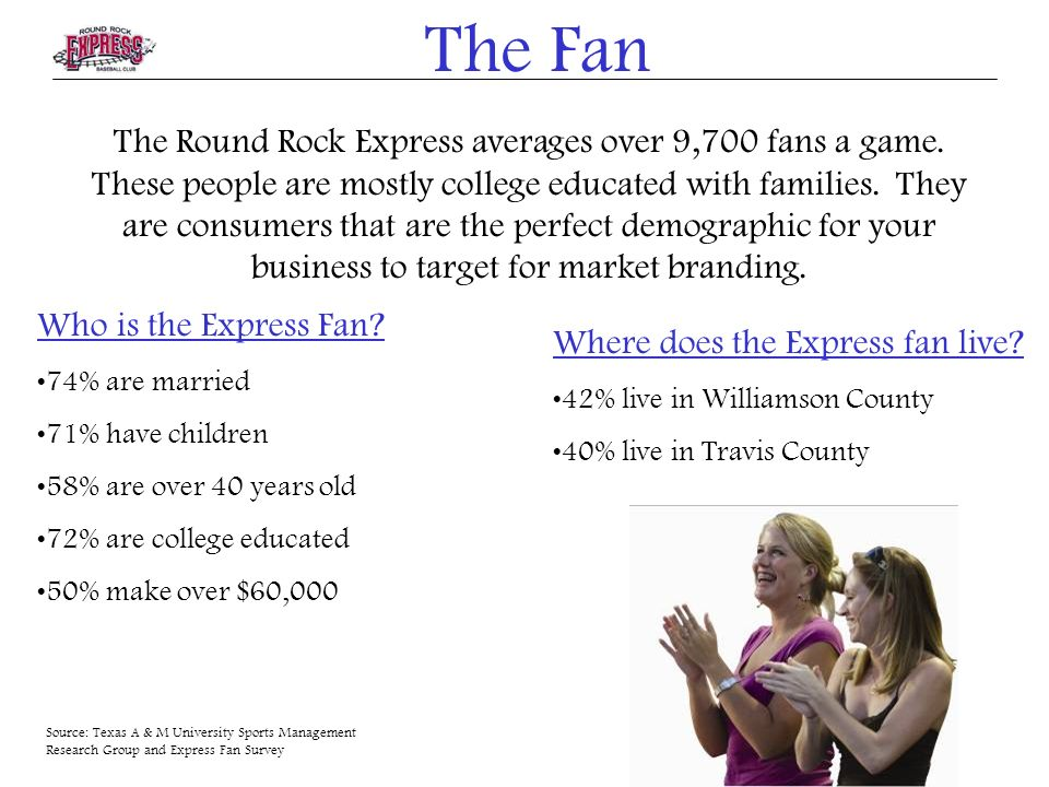The Fan The Round Rock Express averages over 9,700 fans a game. These people are mostly college educated with families. They are consumers that are th