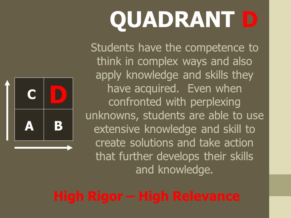 QUADRANT D A C B D Students have the competence to think in complex ways and also apply knowledge and skills they have acquired.