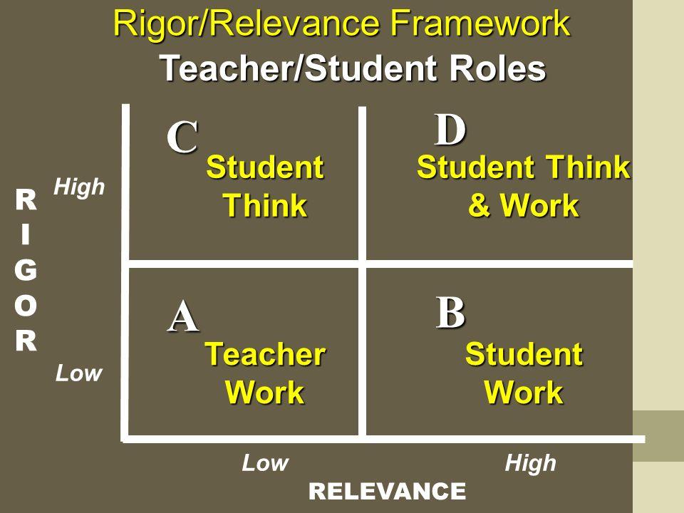 RIGORRIGOR RELEVANCE A B D C Rigor/Relevance Framework Teacher Work Teacher/Student Roles Student Think Student Think & Work Student Work High Low