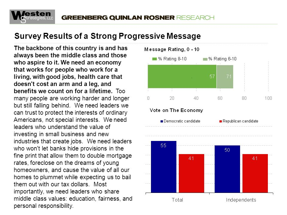 January 3, 2014 Survey Results of a Strong Progressive Message The backbone of this country is and has always been the middle class and those who aspire to it.