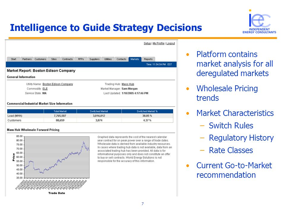 7 Intelligence to Guide Strategy Decisions Platform contains market analysis for all deregulated markets Wholesale Pricing trends Market Characteristics –Switch Rules –Regulatory History –Rate Classes Current Go-to-Market recommendation