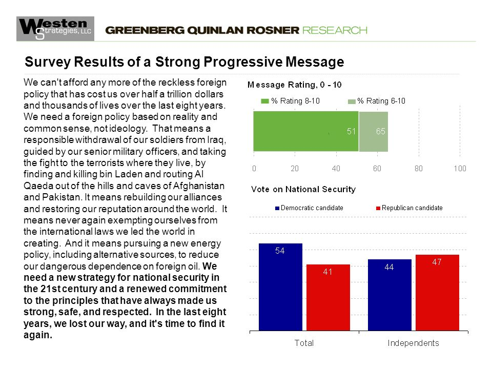 January 3, 2014 Survey Results of a Strong Progressive Message We can t afford any more of the reckless foreign policy that has cost us over half a trillion dollars and thousands of lives over the last eight years.