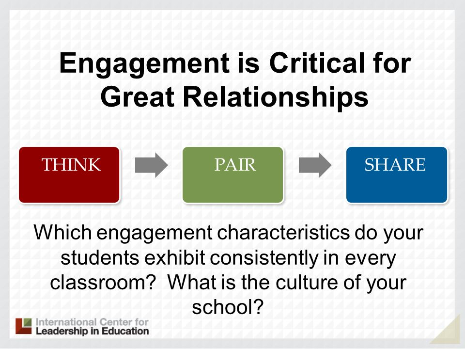 Which engagement characteristics do your students exhibit consistently in every classroom? What is the culture of your school? Engagement is Critical