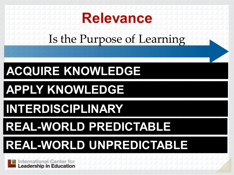 ACQUIRE KNOWLEDGE APPLY KNOWLEDGE INTERDISCIPLINARY REAL-WORLD PREDICTABLE REAL-WORLD UNPREDICTABLE Relevance Is the Purpose of Learning