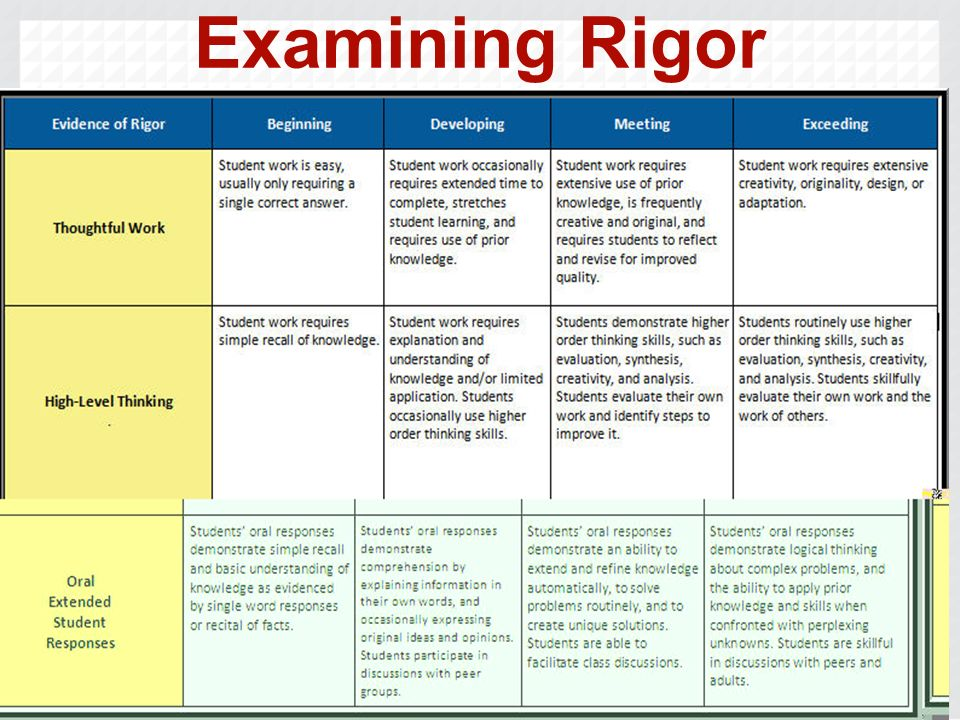 35 Examining Rigor