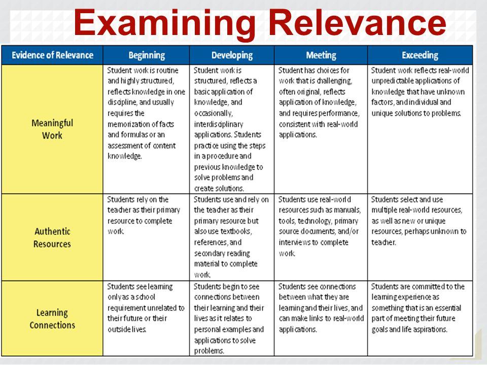 36 Examining Relevance