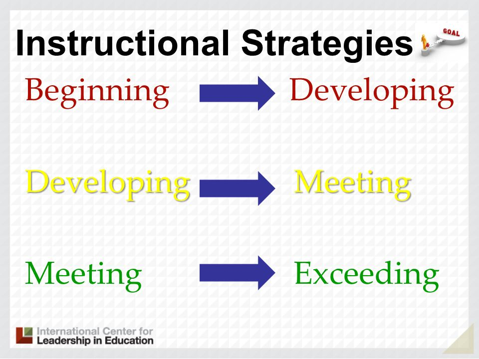 Instructional Strategies Beginning Developing DevelopingMeeting Developing Meeting Meeting Exceeding