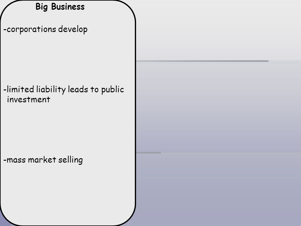 Big Business -corporations develop -limited liability leads to public investment -mass market selling