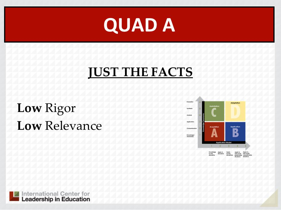 QUAD A JUST THE FACTS Low Rigor Low Relevance