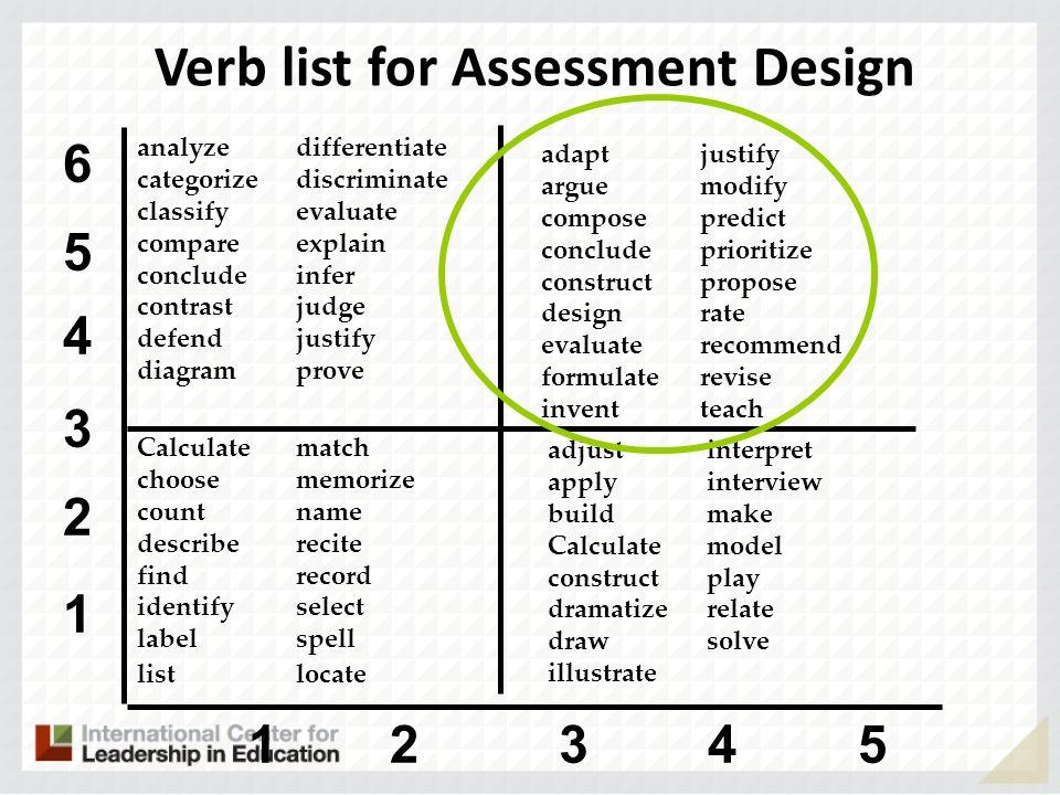 1 2 3 4 5 6 12345 Verb list for Assessment Design Calculatematch choosememorize countname describerecite findrecord identifyselect labelspell listloca