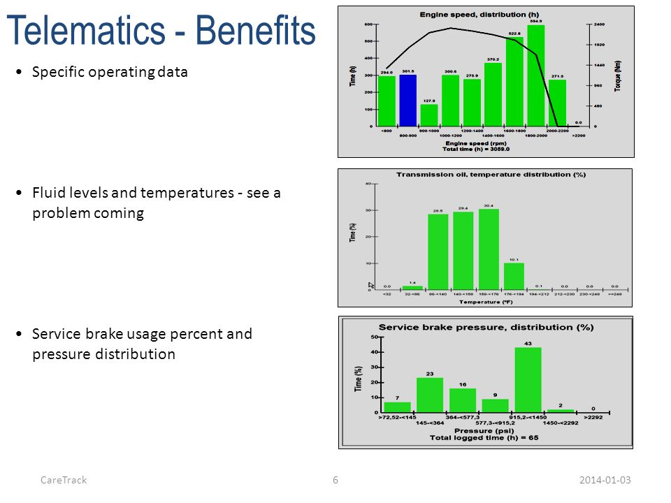 CareTrack62014-01-03 Telematics - Benefits Specific operating data Fluid levels and temperatures - see a problem coming Service brake usage percent an