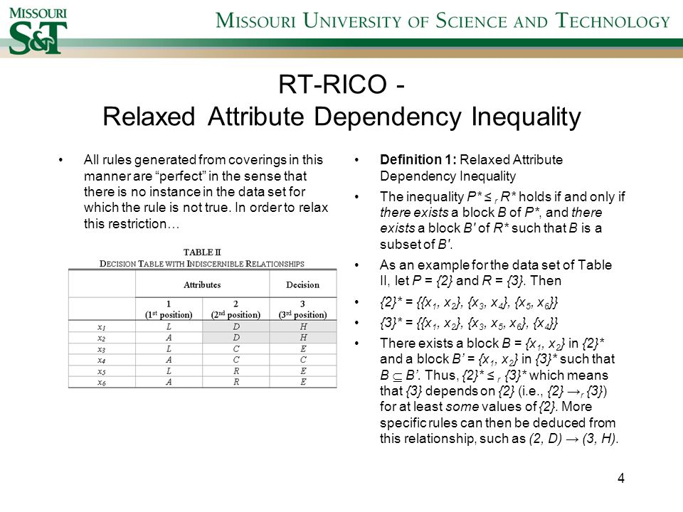 RT-RICO - Relaxed Attribute Dependency Inequality All rules generated from coverings in this manner are perfect in the sense that there is no instance in the data set for which the rule is not true.