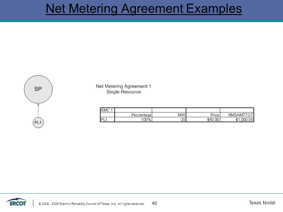 Texas Nodal © 2005 - 2006 Electric Reliability Council of Texas, Inc. All rights reserved. 46 Net Metering Agreement Examples