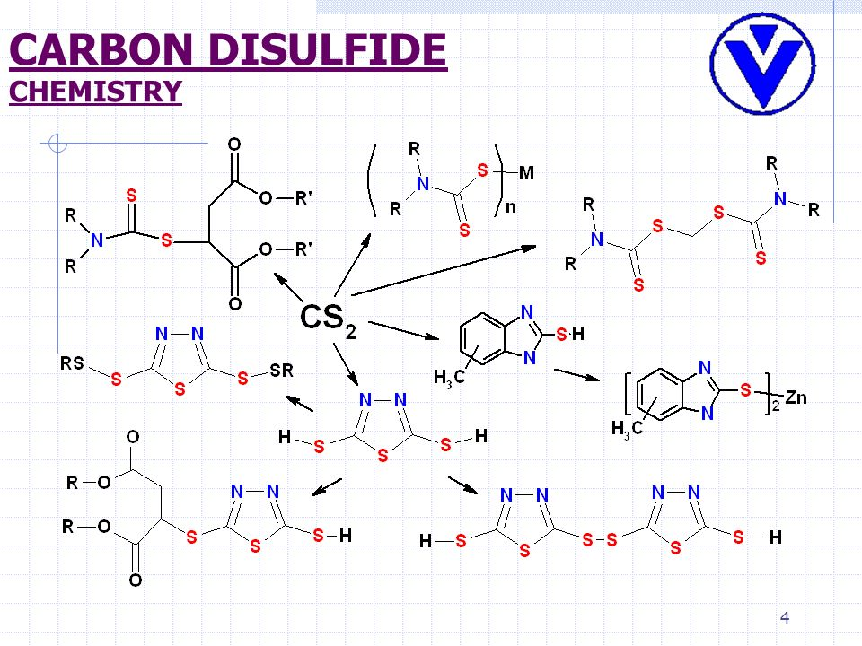 4 CARBON DISULFIDE CHEMISTRY