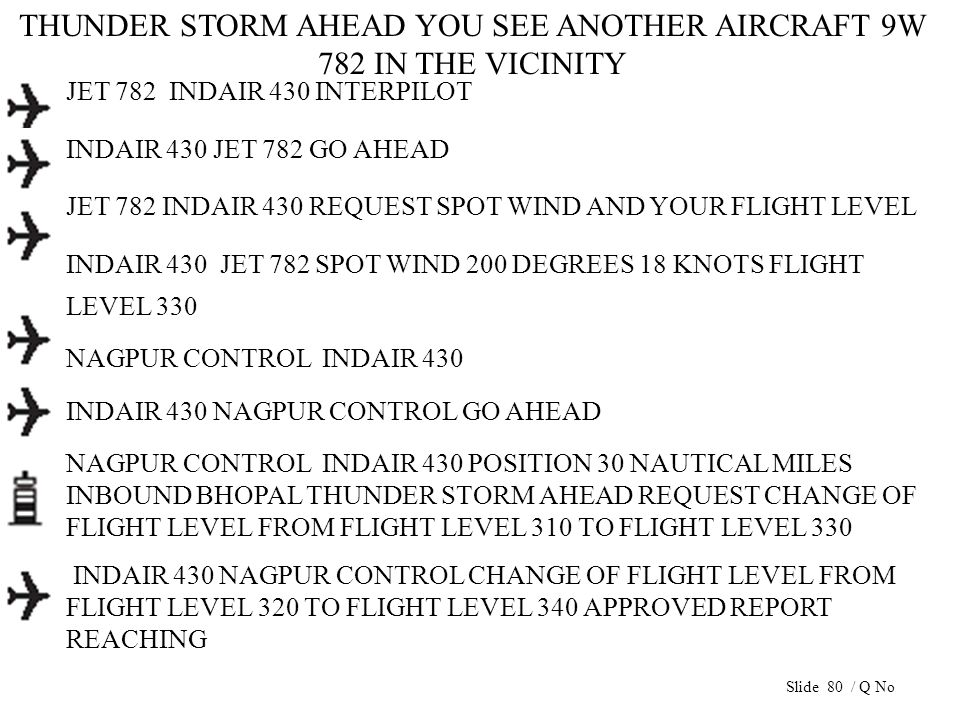 THUNDER STORM AHEAD YOU SEE ANOTHER AIRCRAFT 9W 782 IN THE VICINITY JET 782 INDAIR 430 INTERPILOT INDAIR 430 JET 782 GO AHEAD JET 782 INDAIR 430 REQUE