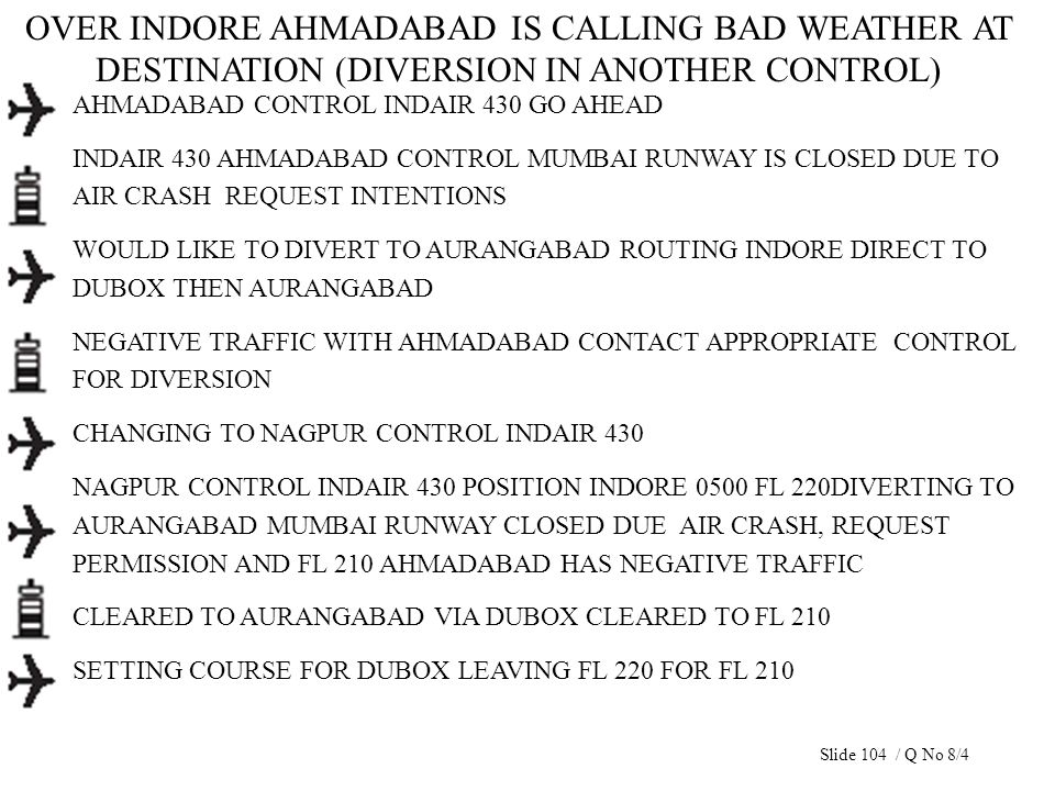 OVER INDORE AHMADABAD IS CALLING BAD WEATHER AT DESTINATION (DIVERSION IN ANOTHER CONTROL) AHMADABAD CONTROL INDAIR 430 GO AHEAD INDAIR 430 AHMADABAD