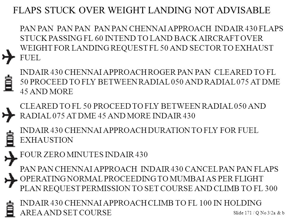 FLAPS STUCK OVER WEIGHT LANDING NOT ADVISABLE PAN PAN PAN PAN PAN PAN CHENNAI APPROACH INDAIR 430 FLAPS STUCK PASSING FL 60 INTEND TO LAND BACK AIRCRA