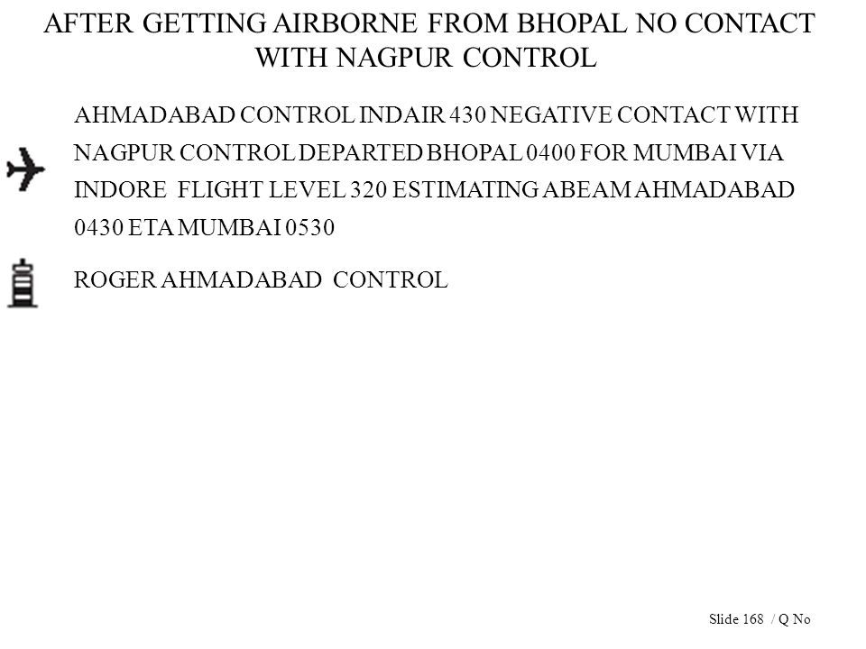 AFTER GETTING AIRBORNE FROM BHOPAL NO CONTACT WITH NAGPUR CONTROL AHMADABAD CONTROL INDAIR 430 NEGATIVE CONTACT WITH NAGPUR CONTROL DEPARTED BHOPAL 04