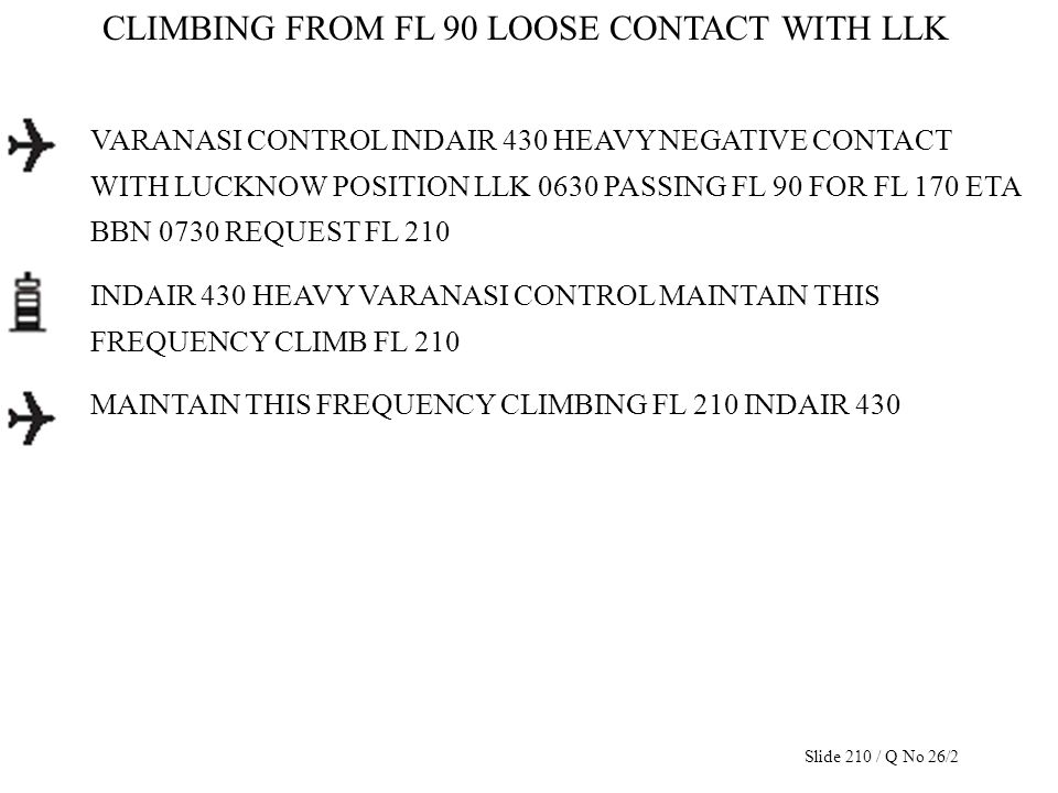 CLIMBING FROM FL 90 LOOSE CONTACT WITH LLK VARANASI CONTROL INDAIR 430 HEAVY NEGATIVE CONTACT WITH LUCKNOW POSITION LLK 0630 PASSING FL 90 FOR FL 170