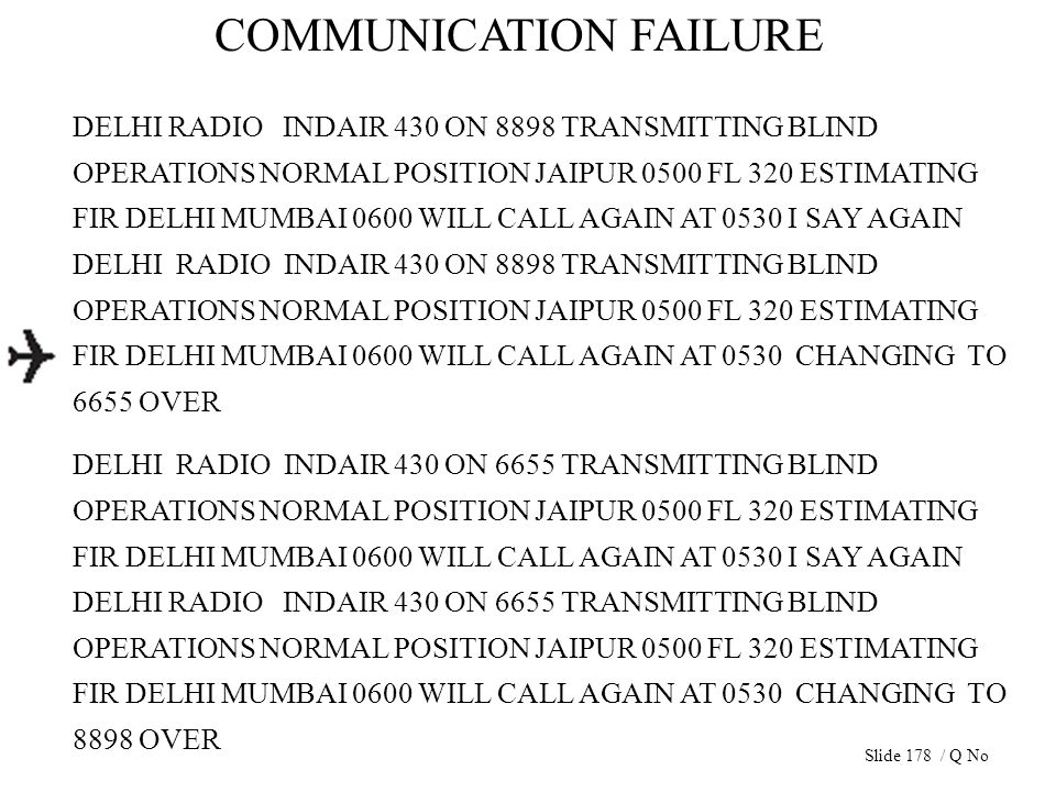 DELHI RADIO INDAIR 430 ON 8898 TRANSMITTING BLIND OPERATIONS NORMAL POSITION JAIPUR 0500 FL 320 ESTIMATING FIR DELHI MUMBAI 0600 WILL CALL AGAIN AT 05