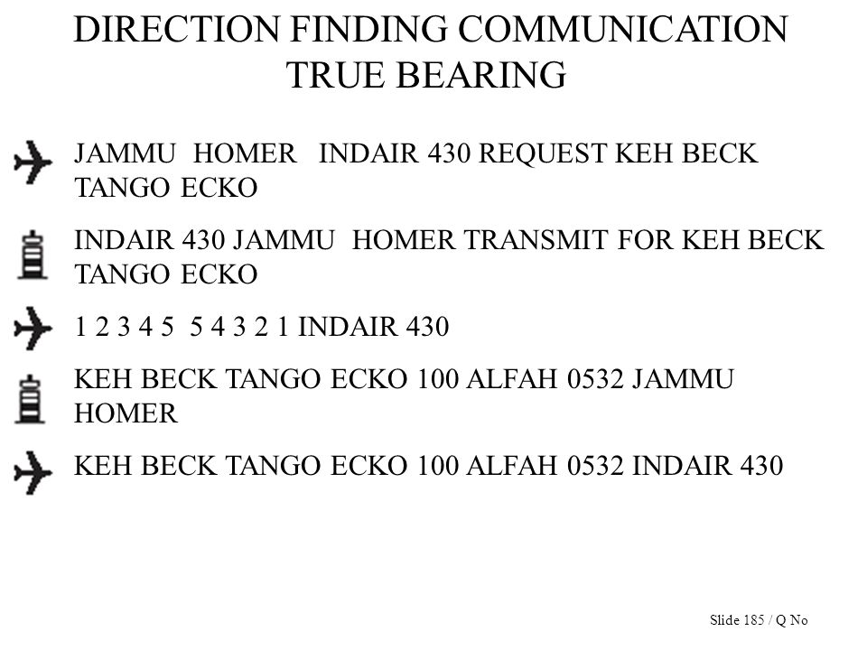 DIRECTION FINDING COMMUNICATION TRUE BEARING JAMMU HOMER INDAIR 430 REQUEST KEH BECK TANGO ECKO INDAIR 430 JAMMU HOMER TRANSMIT FOR KEH BECK TANGO ECK