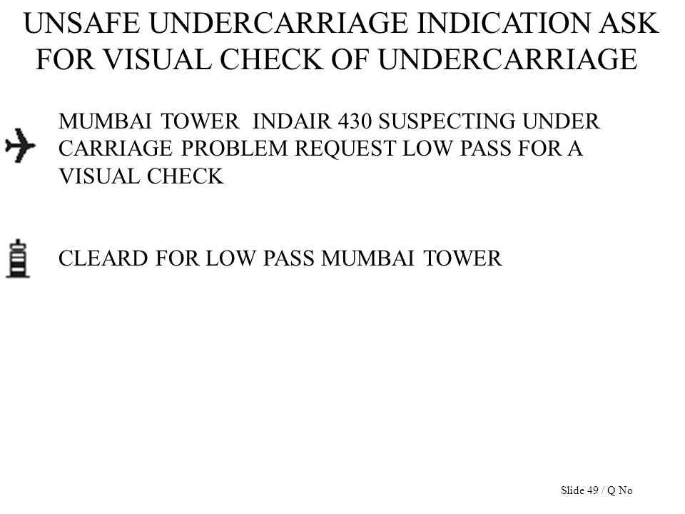 UNSAFE UNDERCARRIAGE INDICATION ASK FOR VISUAL CHECK OF UNDERCARRIAGE MUMBAI TOWER INDAIR 430 SUSPECTING UNDER CARRIAGE PROBLEM REQUEST LOW PASS FOR A