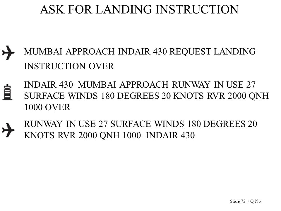 ASK FOR LANDING INSTRUCTION MUMBAI APPROACH INDAIR 430 REQUEST LANDING INSTRUCTION OVER INDAIR 430 MUMBAI APPROACH RUNWAY IN USE 27 SURFACE WINDS 180
