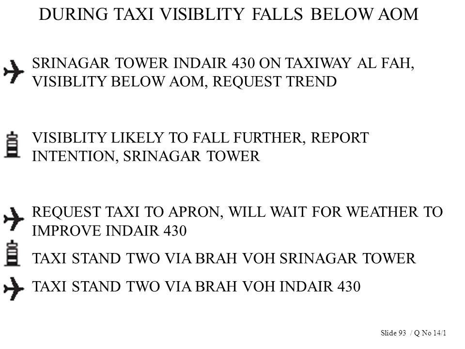 DURING TAXI VISIBLITY FALLS BELOW AOM SRINAGAR TOWER INDAIR 430 ON TAXIWAY AL FAH, VISIBLITY BELOW AOM, REQUEST TREND VISIBLITY LIKELY TO FALL FURTHER
