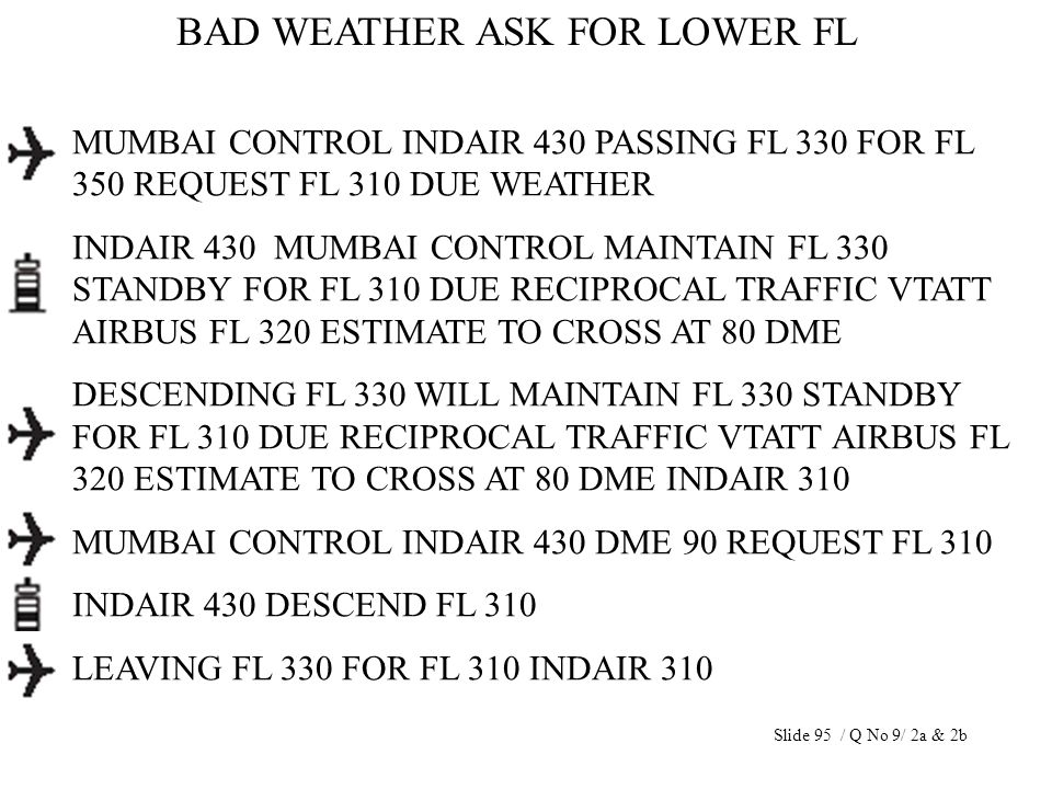 BAD WEATHER ASK FOR LOWER FL MUMBAI CONTROL INDAIR 430 PASSING FL 330 FOR FL 350 REQUEST FL 310 DUE WEATHER INDAIR 430 MUMBAI CONTROL MAINTAIN FL 330