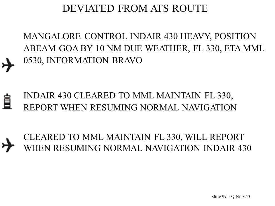 DEVIATED FROM ATS ROUTE MANGALORE CONTROL INDAIR 430 HEAVY, POSITION ABEAM GOA BY 10 NM DUE WEATHER, FL 330, ETA MML 0530, INFORMATION BRAVO INDAIR 43