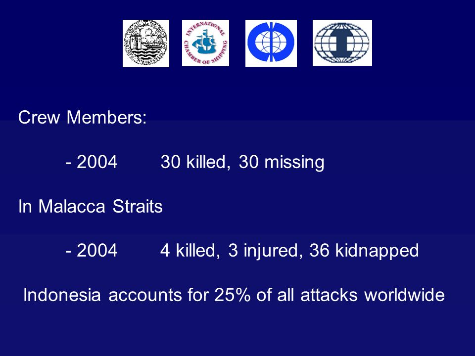 Crew Members: - 200430 killed, 30 missing In Malacca Straits - 20044 killed, 3 injured, 36 kidnapped Indonesia accounts for 25% of all attacks worldwi