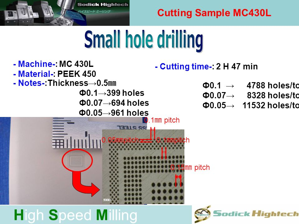 High Speed Milling Cutting Sample MC430L - Machine-: MC 430L - Material-: STAVAX 52HRC - Notes-:Ф0.2 Side 0.231 0.2 Height 6 - Cutting time-: 2 H 50 min - Cutting condition-: Spindle rotation : 18,000 min -1 Feed rate : 700 4,000 mm/min - Cutting tool-: 3 tools MHR430RФ1.5×R0.5×6 Sidewall surface roughness: Rz 0.64μm Flat bottom surface roughness: Rz 0.77μm