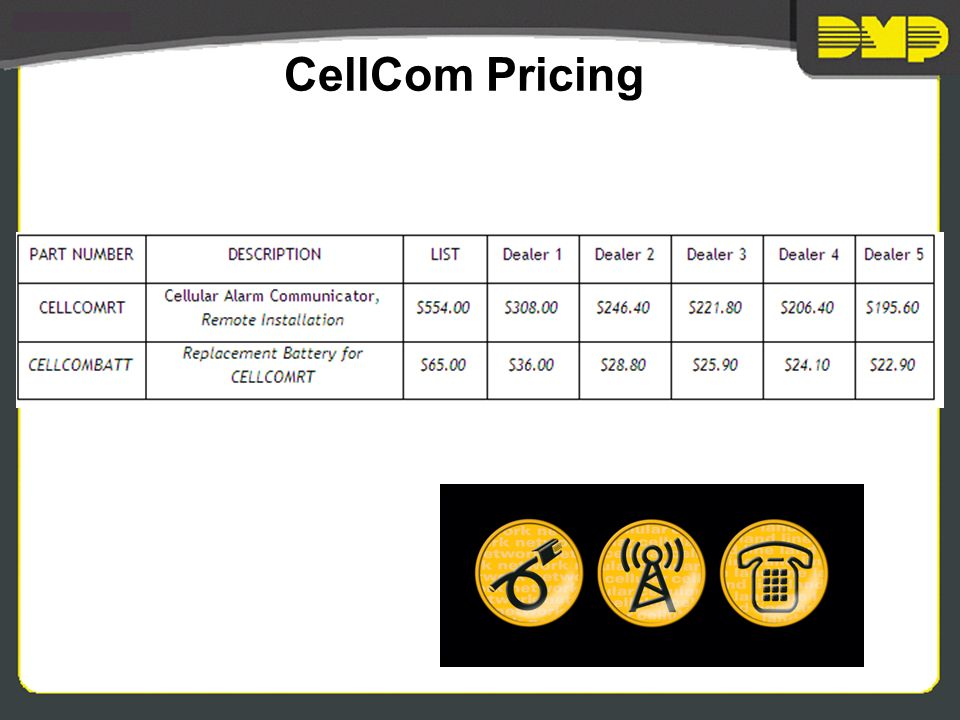 CellCom Pricing