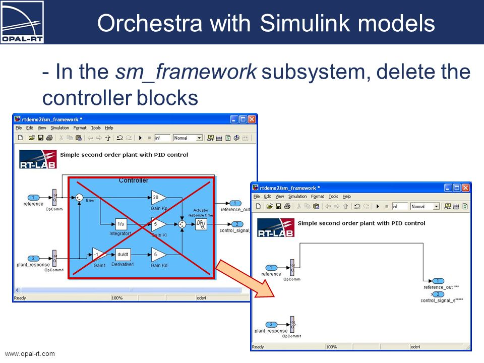 www.opal-rt.com Orchestra with Simulink models - In the sm_framework subsystem, delete the controller blocks