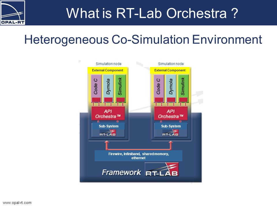 www.opal-rt.com Orchestra with Simulink models - Select FRAMEWORK CLIENT - Add 2 new items by selecting Item Add New Data Item - Select each item and rename it to -plant_response -ref