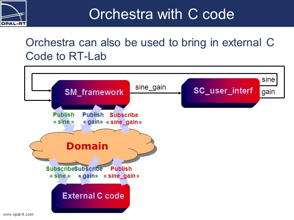 www.opal-rt.com Orchestra can also be used to bring in external C Code to RT-Lab Domain SC_user_interf External C code sine_gain Subscribe « gain» Sub