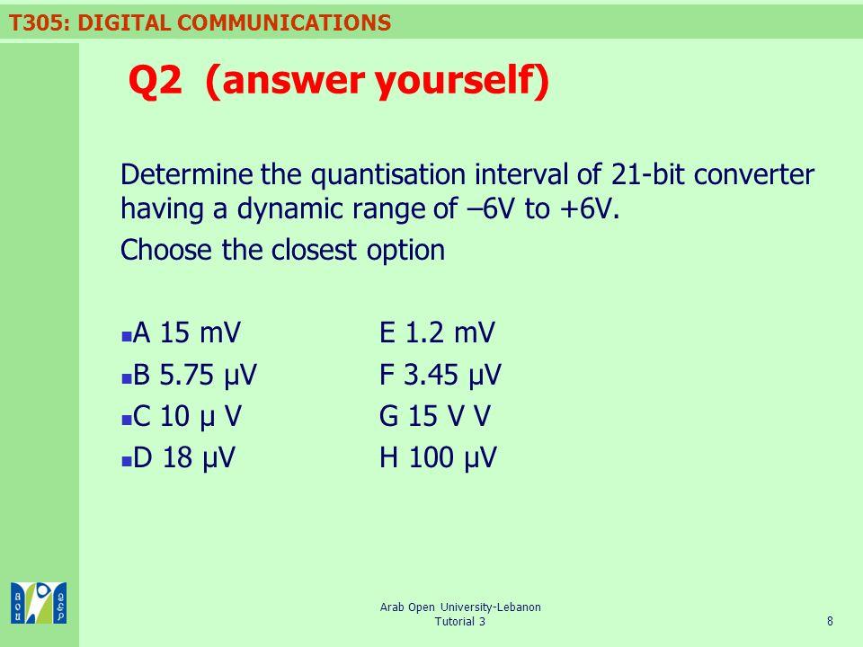 T305: DIGITAL COMMUNICATIONS 8 Arab Open University-Lebanon Tutorial 3 Q2 (answer yourself) Determine the quantisation interval of 21-bit converter ha