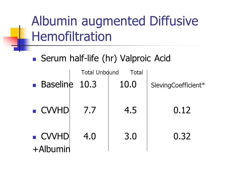 Serum half-life (hr) Valproic Acid Total Unbound Total Baseline 10.3 10.0 SievingCoefficient* CVVHD 7.7 4.5 0.12 CVVHD 4.0 3.0 0.32 +Albumin Albumin augmented Diffusive Hemofiltration