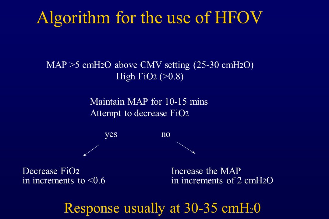 HFOV in Paediatric ARDS CMVHFOV No. of patients2929 Duration of CMV80 ± 81143 ± 240 FiO 2 0.83 ± 0.180.84 ± 0.15 PEEP21 ± 522 ± 3 OI29 ± 1426 ± 10 Arn