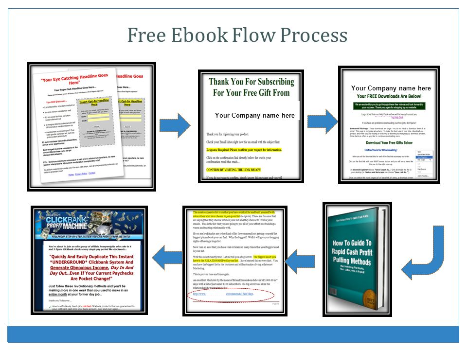 Your Company name here Free Ebook Flow Process