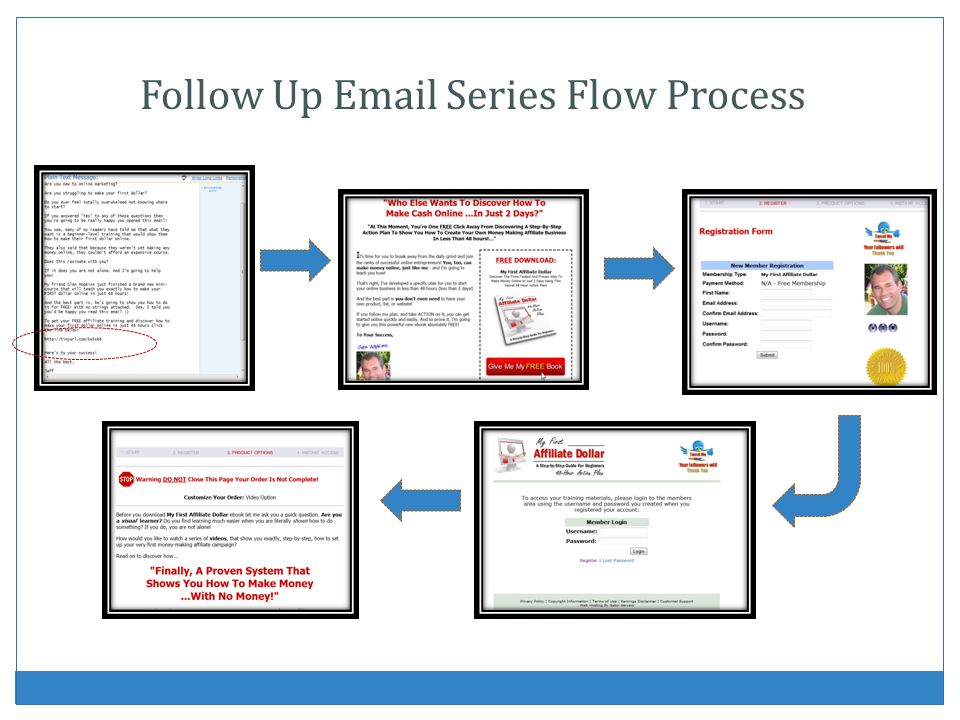 Follow Up Email Series Flow Process