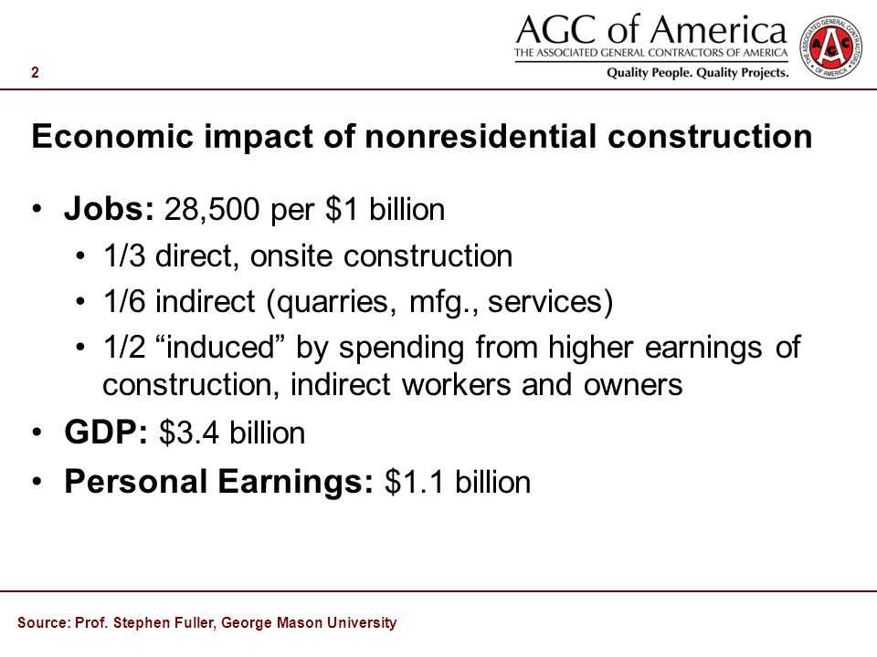 Economic impact of nonresidential construction Jobs: 28,500 per $1 billion 1/3 direct, onsite construction 1/6 indirect (quarries, mfg., services) 1/2 induced by spending from higher earnings of construction, indirect workers and owners GDP: $3.4 billion Personal Earnings: $1.1 billion 2 Source: Prof.