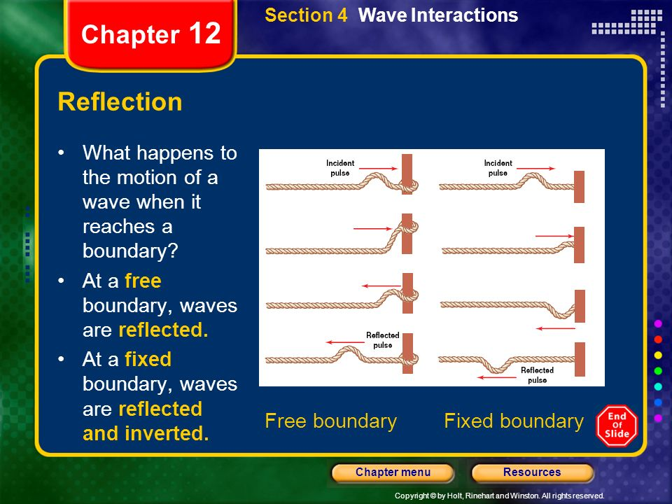 Copyright © by Holt, Rinehart and Winston. All rights reserved. ResourcesChapter menu Chapter 12 Reflection What happens to the motion of a wave when