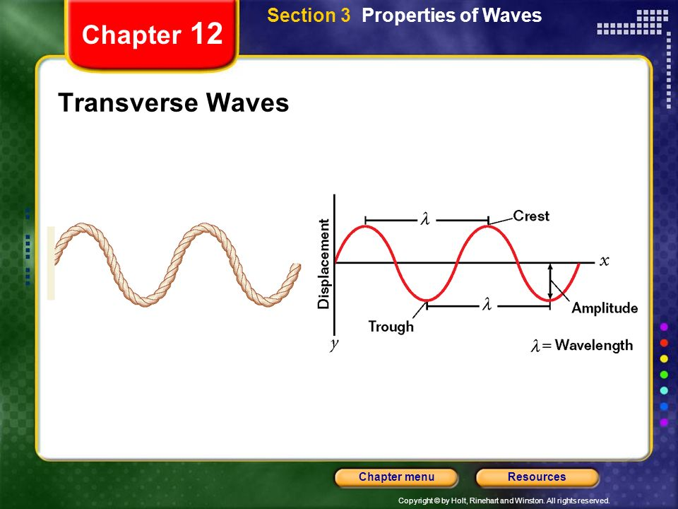 Copyright © by Holt, Rinehart and Winston. All rights reserved. ResourcesChapter menu Chapter 12 Transverse Waves Section 3 Properties of Waves