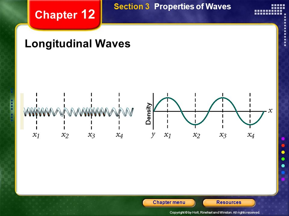 Copyright © by Holt, Rinehart and Winston. All rights reserved. ResourcesChapter menu Chapter 12 Longitudinal Waves Section 3 Properties of Waves