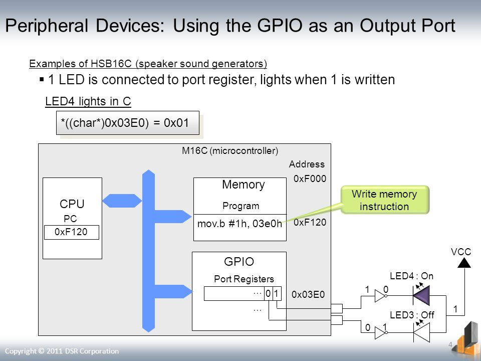 Peripheral Devices: Using the GPIO as an Input Port Examples of HSB16C The value of the port register is 1 when the switch is pressed.
